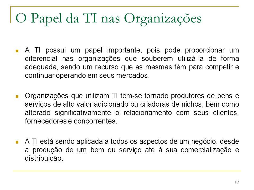 12 O Papel da TI nas Organizações A TI possui um papel importante, pois pode proporcionar um diferencial nas organizações que souberem utilizá-la de f