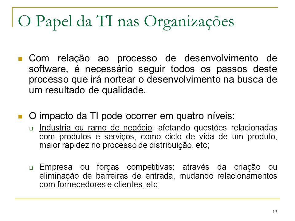 13 O Papel da TI nas Organizações Com relação ao processo de desenvolvimento de software, é necessário seguir todos os passos deste processo que irá n