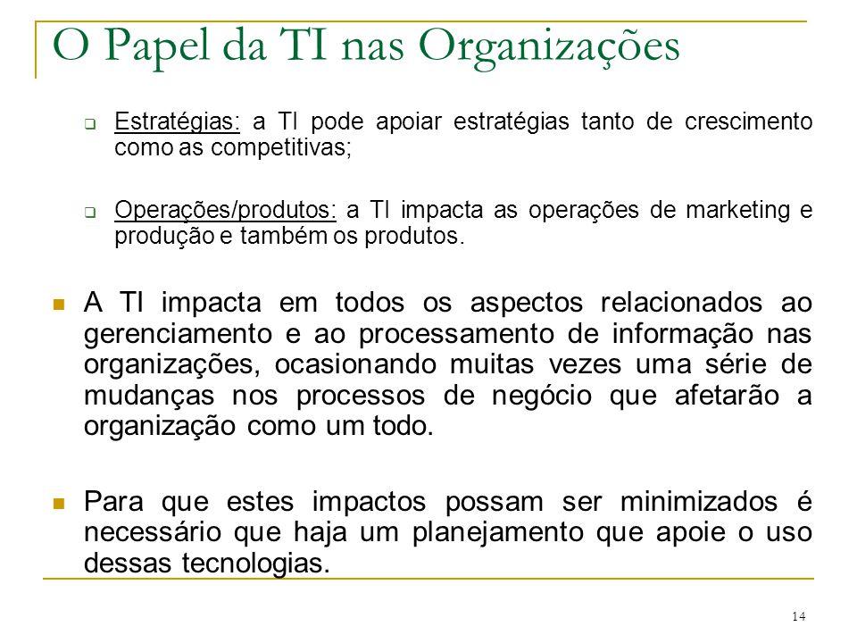 14 O Papel da TI nas Organizações Estratégias: a TI pode apoiar estratégias tanto de crescimento como as competitivas; Operações/produtos: a TI impact