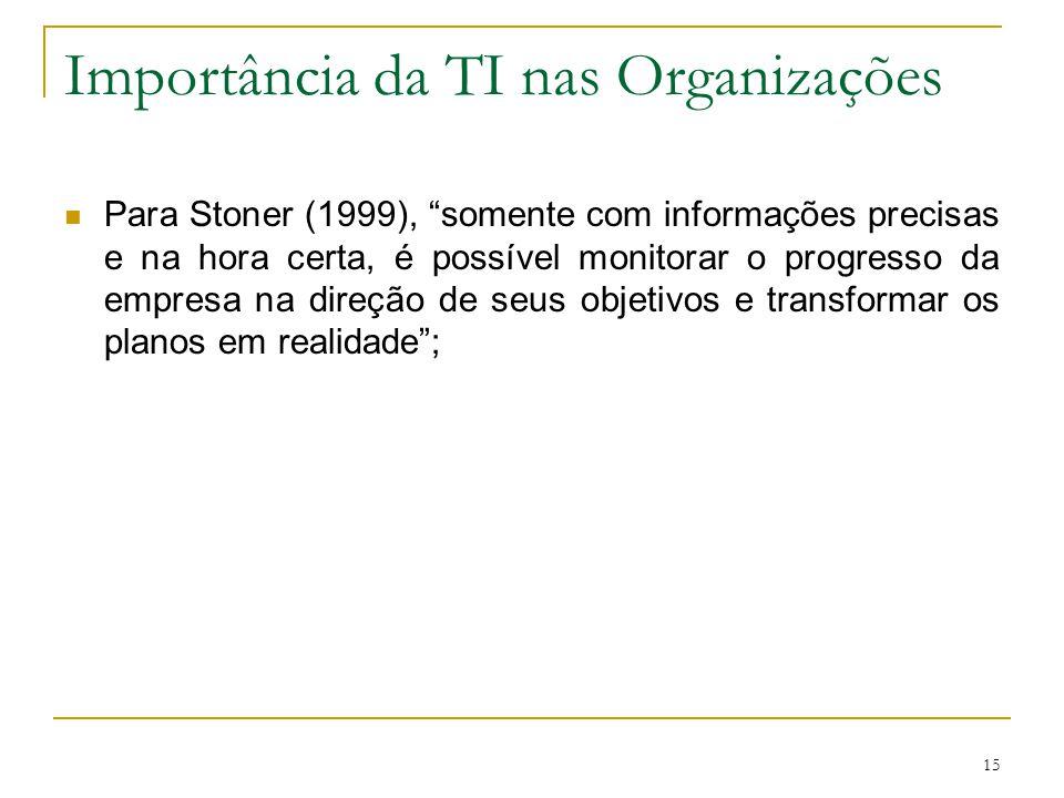 15 Importância da TI nas Organizações Para Stoner (1999), somente com informações precisas e na hora certa, é possível monitorar o progresso da empres