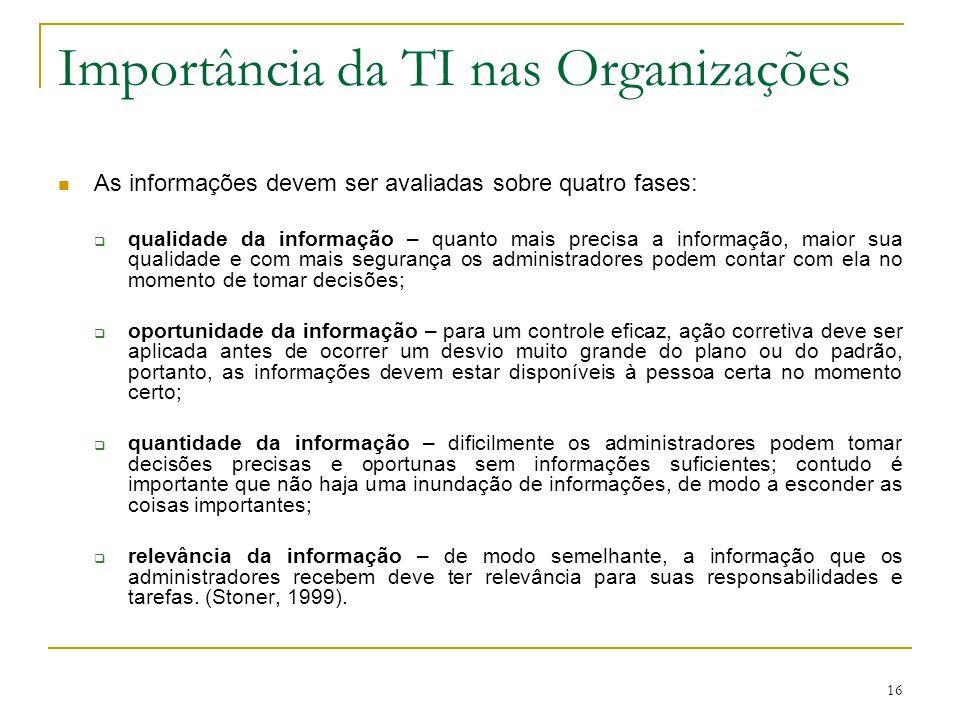 16 Importância da TI nas Organizações As informações devem ser avaliadas sobre quatro fases: qualidade da informação – quanto mais precisa a informaçã