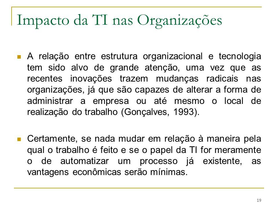 19 Impacto da TI nas Organizações A relação entre estrutura organizacional e tecnologia tem sido alvo de grande atenção, uma vez que as recentes inova