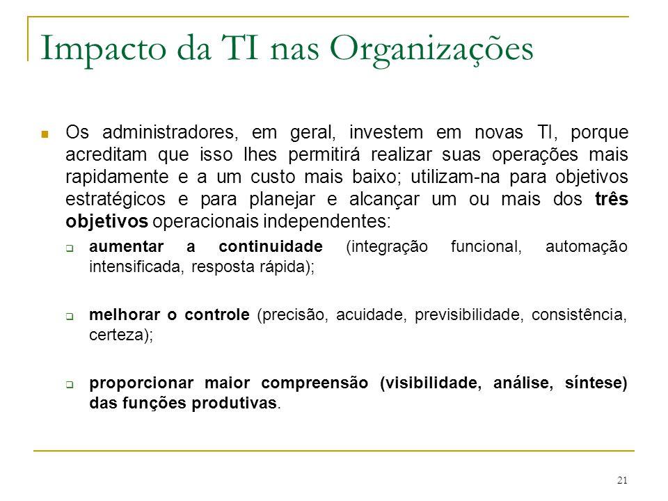 21 Impacto da TI nas Organizações Os administradores, em geral, investem em novas TI, porque acreditam que isso lhes permitirá realizar suas operações