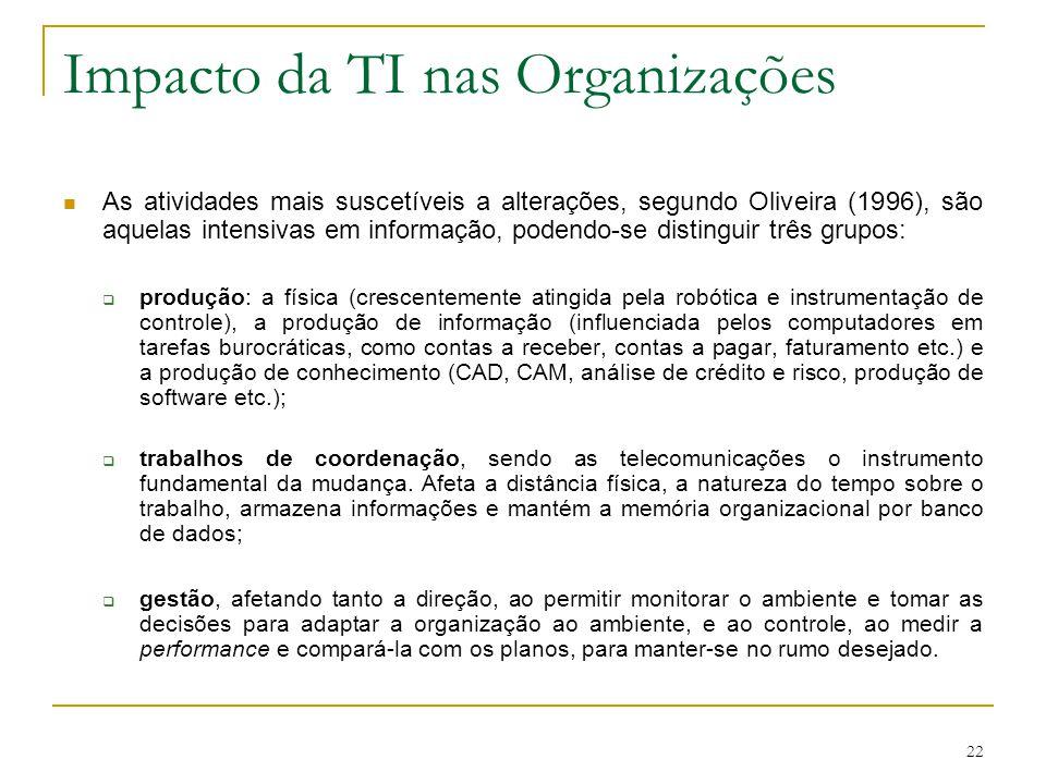 22 Impacto da TI nas Organizações As atividades mais suscetíveis a alterações, segundo Oliveira (1996), são aquelas intensivas em informação, podendo-