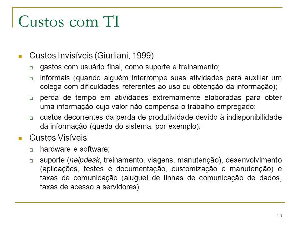 23 Custos com TI Custos Invisíveis (Giurliani, 1999) gastos com usuário final, como suporte e treinamento; informais (quando alguém interrompe suas at
