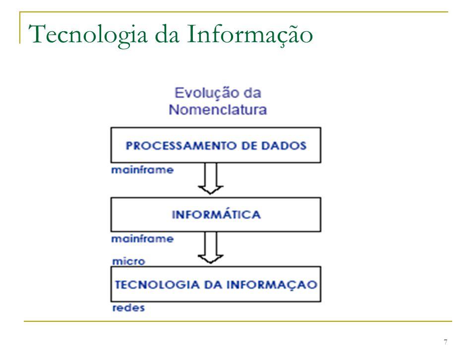 7 Tecnologia da Informação