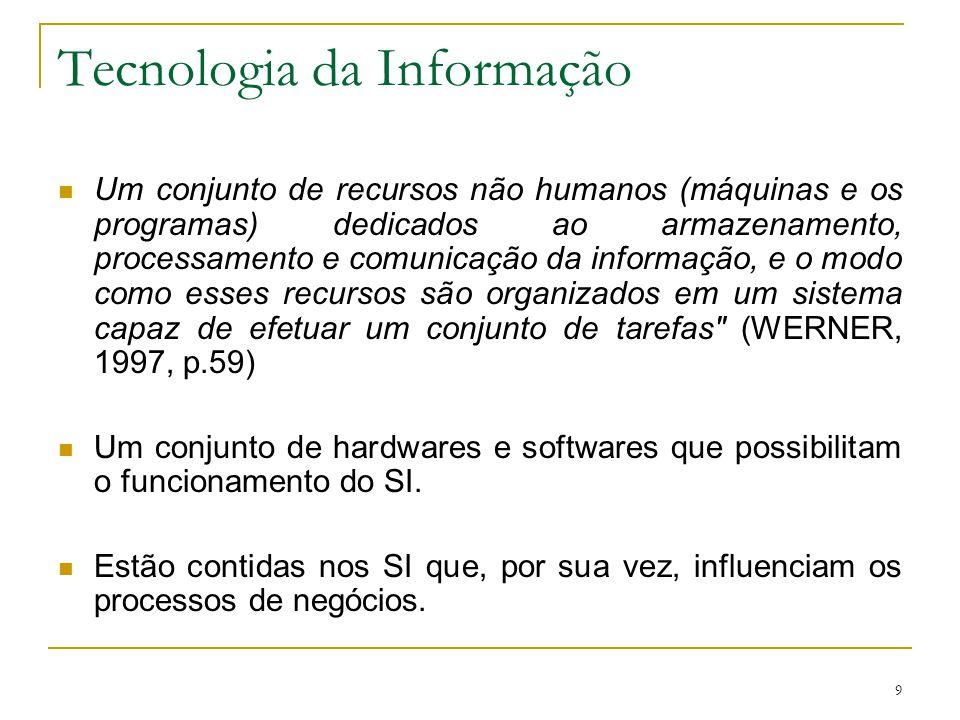 20 Impacto da TI nas Organizações O impacto da tecnologia pode provocar a transformação no trabalho das pessoas, na produção dos grupos, no desenho da própria organização e no desempenho da empresa (Gonçalves,1998).