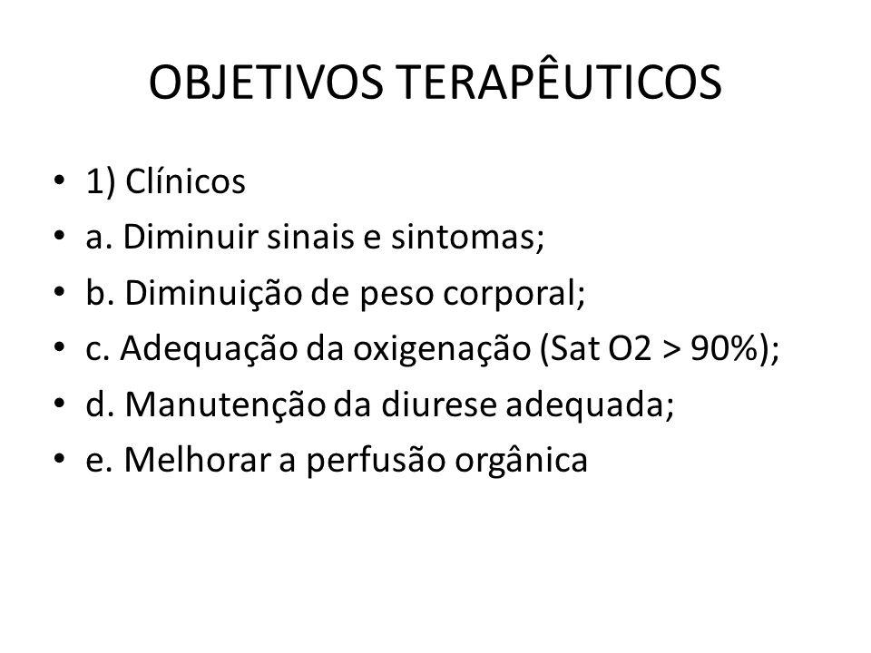 OBJETIVOS TERAPÊUTICOS 1) Clínicos a.Diminuir sinais e sintomas; b.