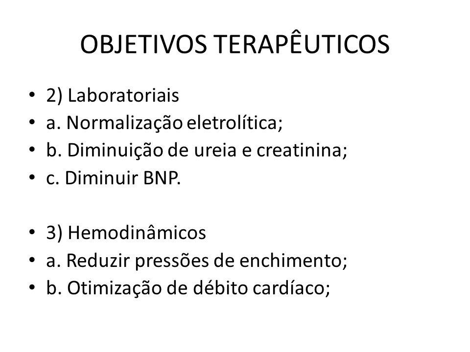 OBJETIVOS TERAPÊUTICOS 2) Laboratoriais a.Normalização eletrolítica; b.