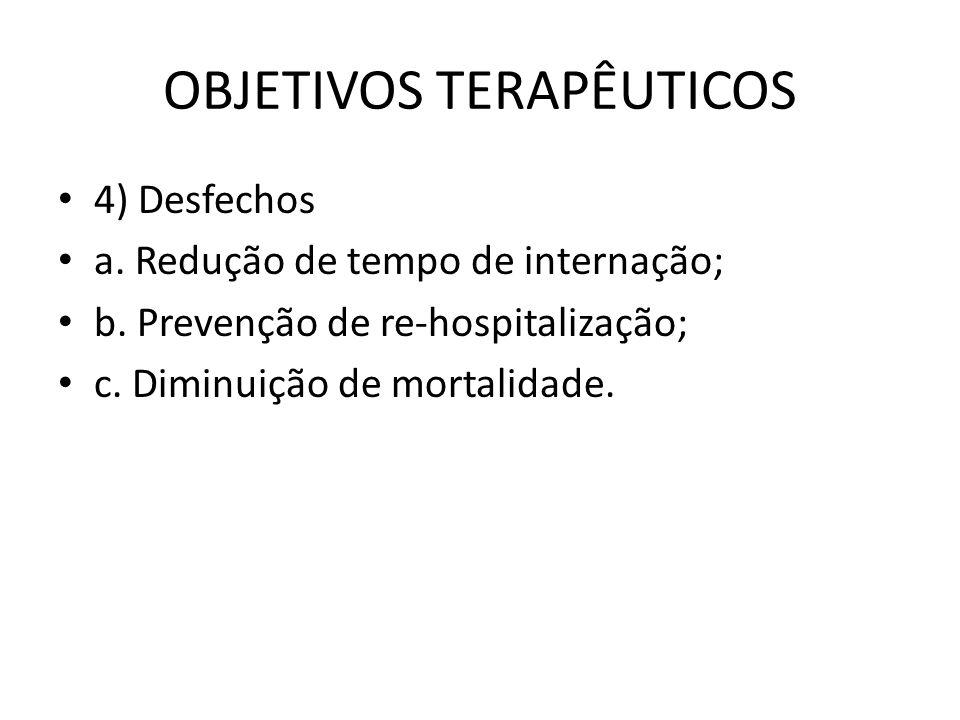 OBJETIVOS TERAPÊUTICOS 4) Desfechos a.Redução de tempo de internação; b.