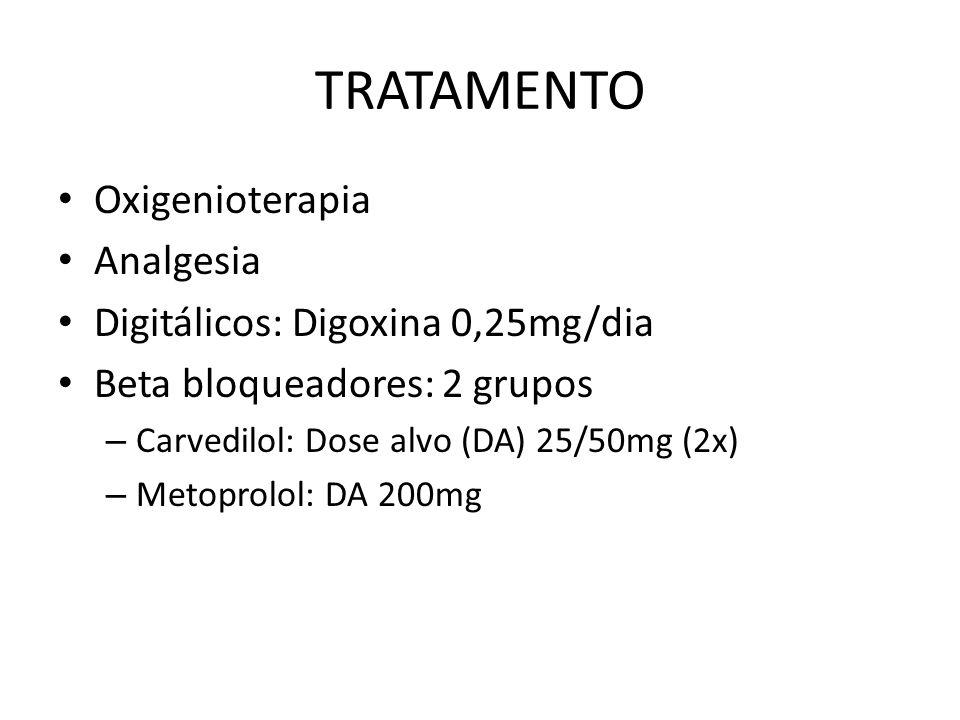 Oxigenioterapia Analgesia Digitálicos: Digoxina 0,25mg/dia Beta bloqueadores: 2 grupos – Carvedilol: Dose alvo (DA) 25/50mg (2x) – Metoprolol: DA 200mg