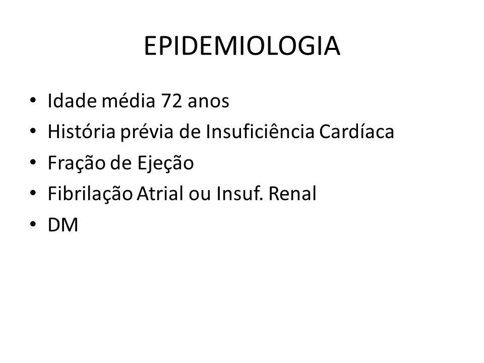 EPIDEMIOLOGIA Idade média 72 anos História prévia de Insuficiência Cardíaca Fração de Ejeção Fibrilação Atrial ou Insuf.