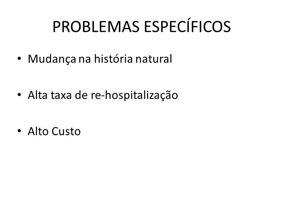 PROBLEMAS ESPECÍFICOS Mudança na história natural Alta taxa de re-hospitalização Alto Custo