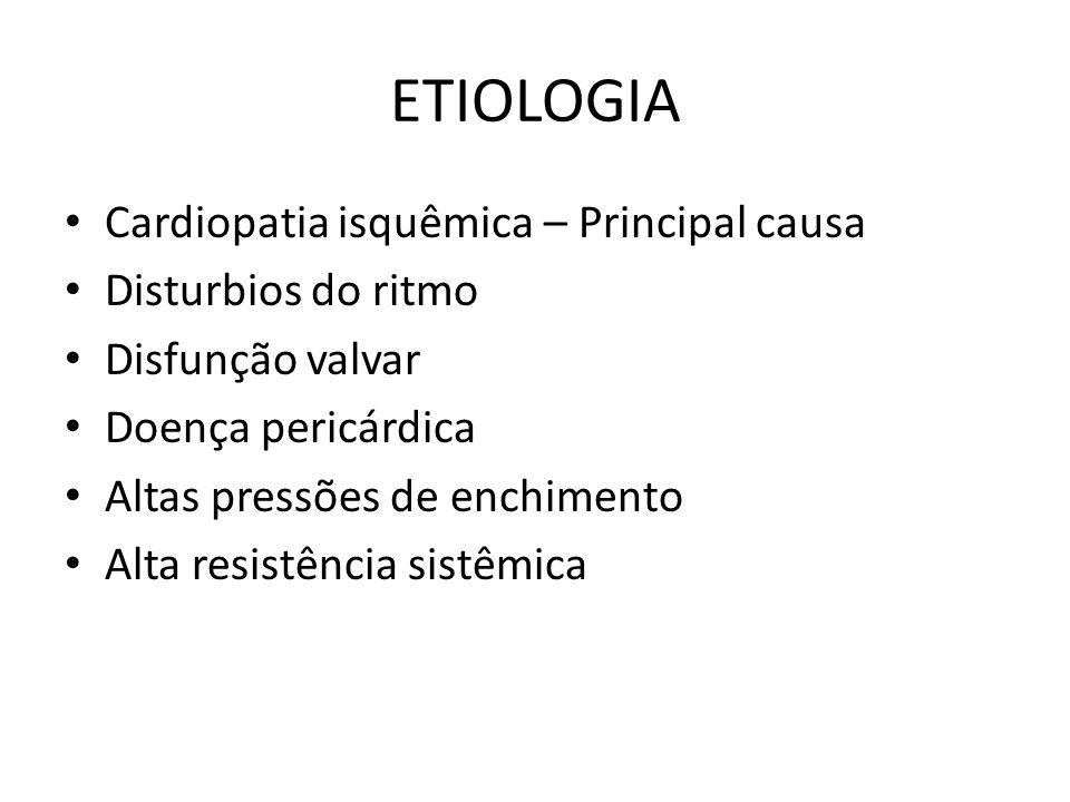 ETIOLOGIA Cardiopatia isquêmica – Principal causa Disturbios do ritmo Disfunção valvar Doença pericárdica Altas pressões de enchimento Alta resistência sistêmica