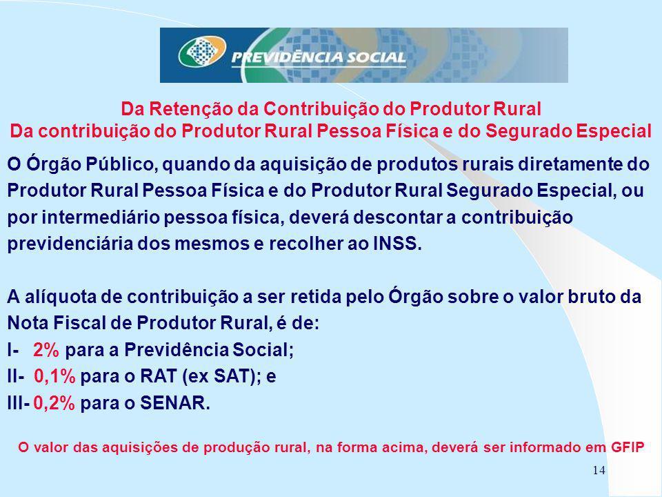 14 Da Retenção da Contribuição do Produtor Rural Da contribuição do Produtor Rural Pessoa Física e do Segurado Especial O Órgão Público, quando da aqu