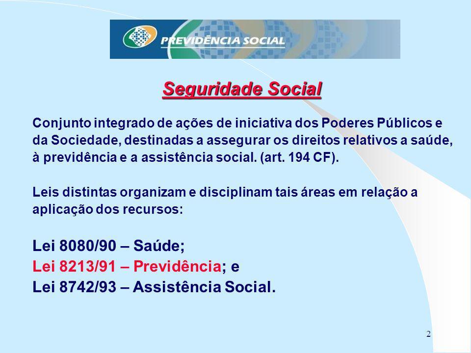 2 Seguridade Social Conjunto integrado de ações de iniciativa dos Poderes Públicos e da Sociedade, destinadas a assegurar os direitos relativos a saúde, à previdência e a assistência social.