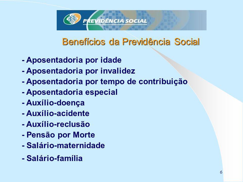 6 Benefícios da Previdência Social - Aposentadoria por idade - Aposentadoria por invalidez - Aposentadoria por tempo de contribuição - Aposentadoria especial - Auxílio-doença - Auxílio-acidente - Auxílio-reclusão - Pensão por Morte - Salário-maternidade - Salário-família
