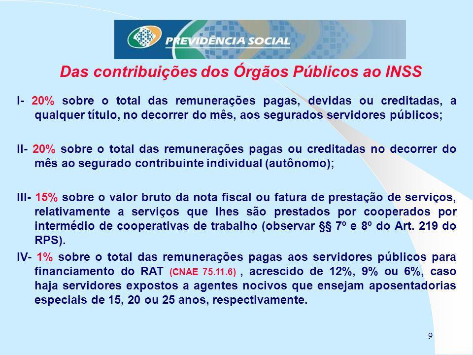 9 Das contribuições dos Órgãos Públicos ao INSS I- 20% sobre o total das remunerações pagas, devidas ou creditadas, a qualquer título, no decorrer do