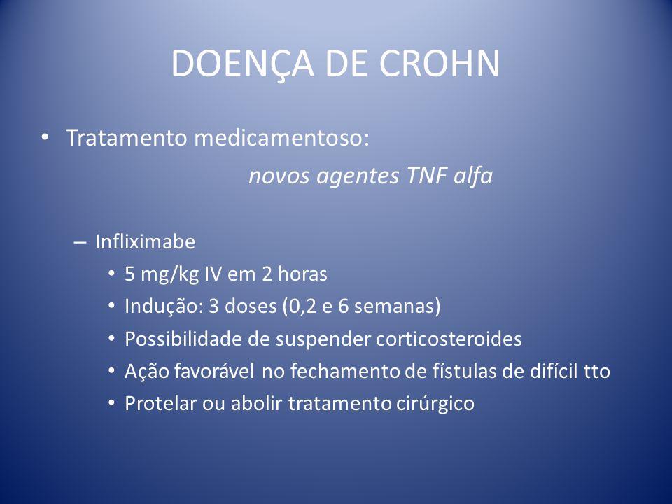 DOENÇA DE CROHN Tratamento medicamentoso: novos agentes TNF alfa – Infliximabe 5 mg/kg IV em 2 horas Indução: 3 doses (0,2 e 6 semanas) Possibilidade