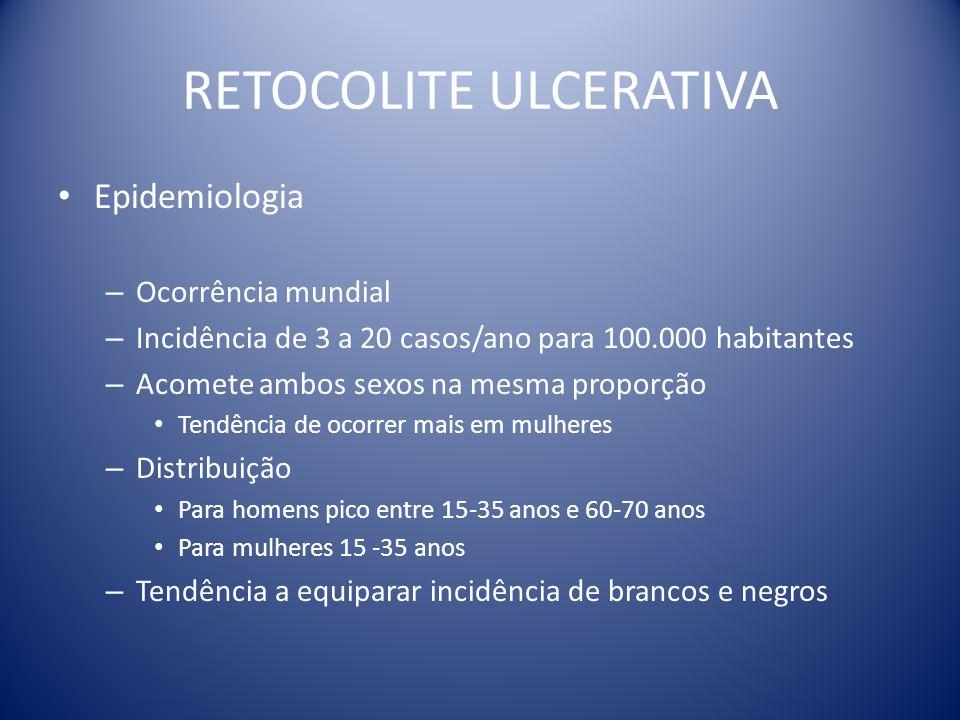 RETOCOLITE ULCERATIVA Epidemiologia – Ocorrência mundial – Incidência de 3 a 20 casos/ano para 100.000 habitantes – Acomete ambos sexos na mesma propo