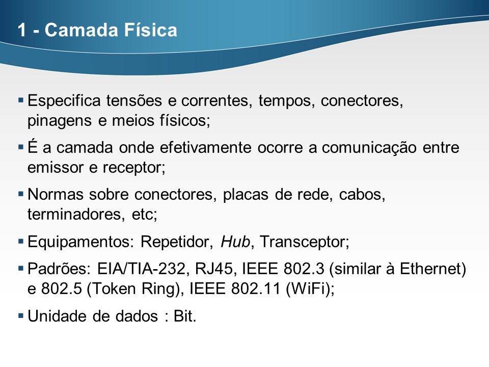 1 - Camada Física Especifica tensões e correntes, tempos, conectores, pinagens e meios físicos; É a camada onde efetivamente ocorre a comunicação entr
