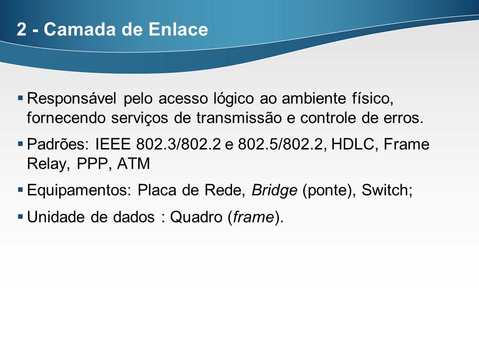2 - Camada de Enlace Enlace de Dados (Data Link) - Funções -Arbitragem: determina quando se deve usar o meio físico; -Endereçamento: físico dos hosts; -Controle de erros (detecção ou correção); Delimita e estabelece campos do quadro: -Delimitadores por padrão físico, tamanho ou codificação; -Subdividida nas redes IEEE802 (Logical Link Control e MAC); Controle de fluxo: controle de diferença de velocidades entre transmissão e recepção (previsto).