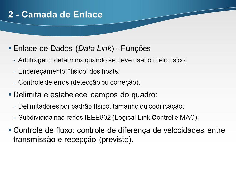 2 - Camada de Enlace Enlace de Dados (Data Link) - Funções -Arbitragem: determina quando se deve usar o meio físico; -Endereçamento: físico dos hosts;