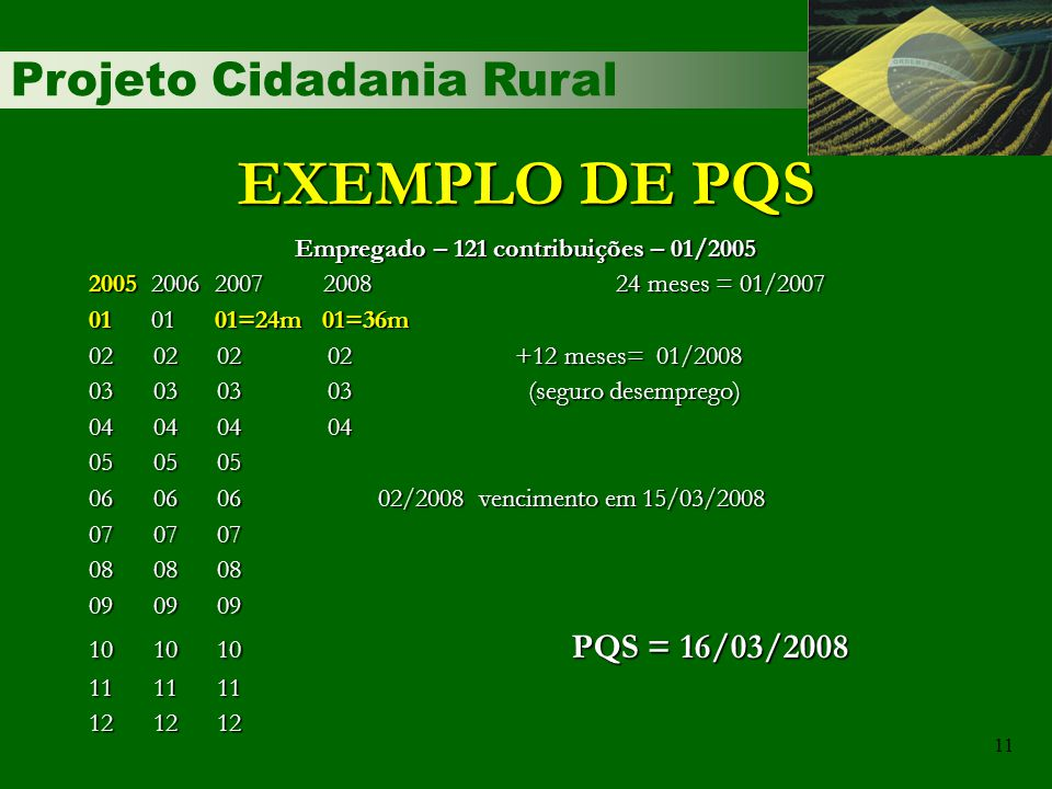 Projeto Cidadania Rural 11 EXEMPLO DE PQS Empregado – 121 contribuições – 01/2005 2005 2006 2007 2008 24 meses = 01/2007 01 01 01=24m 01=36m 02 02 02 02 +12 meses= 01/2008 03 03 03 03 (seguro desemprego) 04 04 04 04 05 05 05 06 06 06 02/2008 vencimento em 15/03/2008 07 07 07 08 08 08 09 09 09 10 10 10 PQS = 16/03/2008 11 11 11 12 12 12