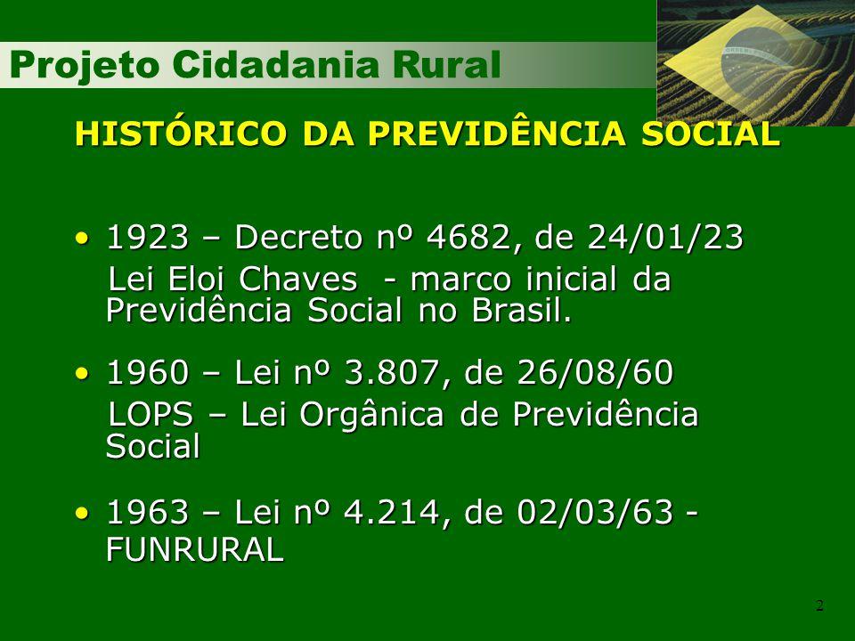Projeto Cidadania Rural 2 HISTÓRICO DA PREVIDÊNCIA SOCIAL 1923 – Decreto nº 4682, de 24/01/231923 – Decreto nº 4682, de 24/01/23 Lei Eloi Chaves - marco inicial da Previdência Social no Brasil.