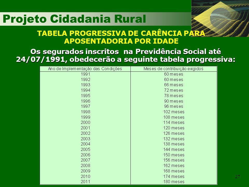 Projeto Cidadania Rural 27 TABELA PROGRESSIVA DE CARÊNCIA PARA APOSENTADORIA POR IDADE Os segurados inscritos na Previdência Social até 24/07/1991, ob
