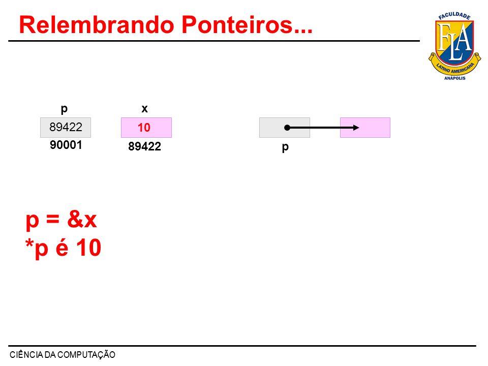CIÊNCIA DA COMPUTAÇÃO Aritmética com Ponteiros Se pi é um ponteiro para um inteiro, então pi + 1 é o ponteiro para o inteiro imediatamente seguinte ao inteiro *pi na memória.