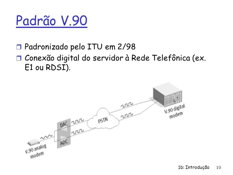 1b: Introdução10 Padrão V.90 r Padronizado pelo ITU em 2/98 r Conexão digital do servidor à Rede Telefônica (ex. E1 ou RDSI).