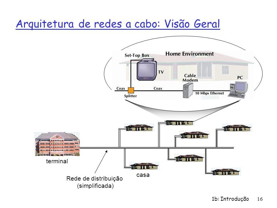 1b: Introdução16 Arquitetura de redes a cabo: Visão Geral Rede de distribuição (simplificada) casa terminal