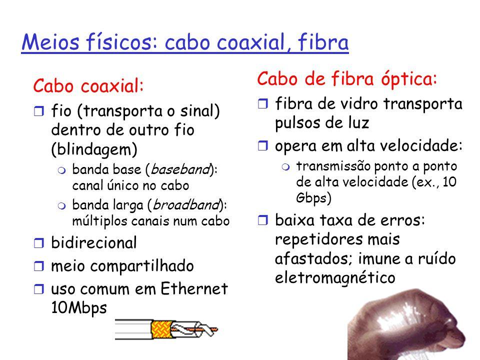 1b: Introdução27 Meios físicos: cabo coaxial, fibra Cabo coaxial: r fio (transporta o sinal) dentro de outro fio (blindagem) m banda base (baseband):