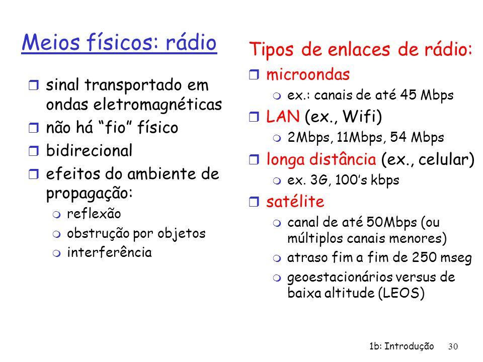 1b: Introdução30 Meios físicos: rádio r sinal transportado em ondas eletromagnéticas r não há fio físico r bidirecional r efeitos do ambiente de propa