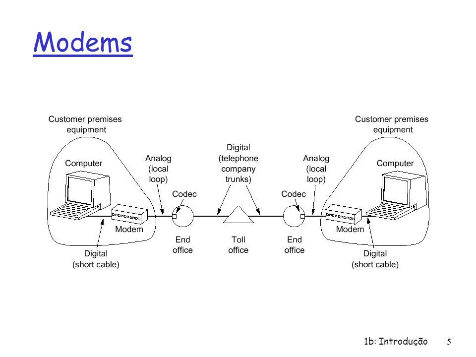 1b: Introdução5 Modems