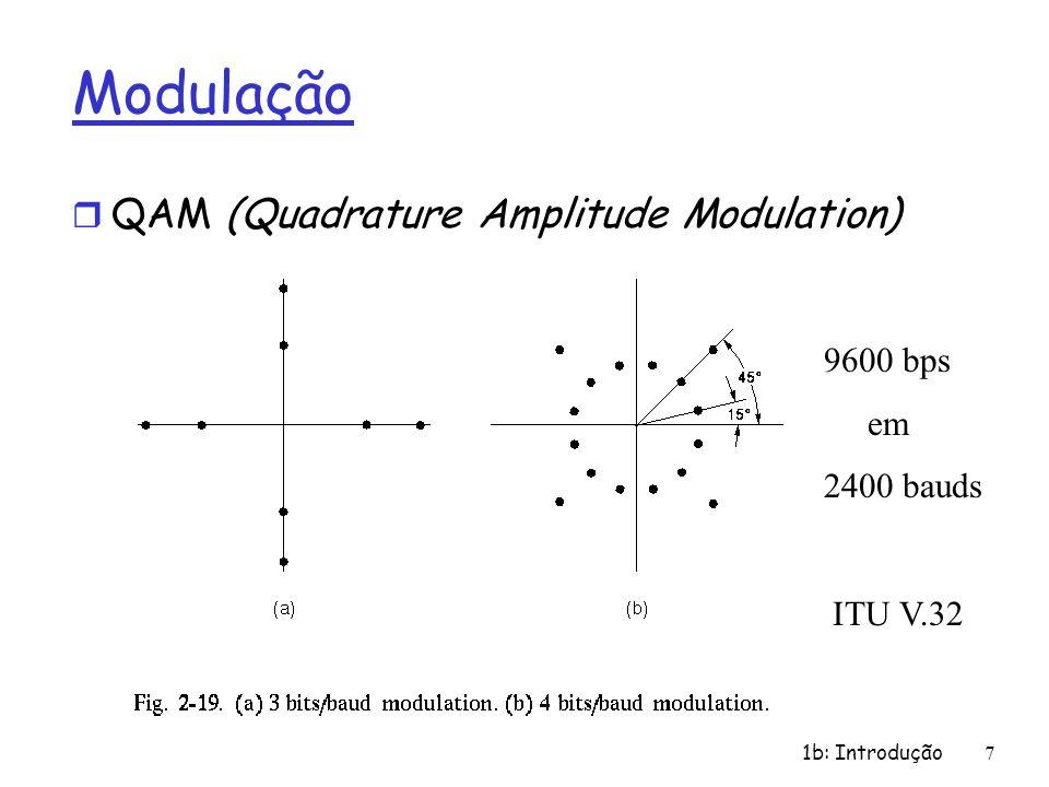 1b: Introdução7 Modulação r QAM (Quadrature Amplitude Modulation) 9600 bps em 2400 bauds ITU V.32