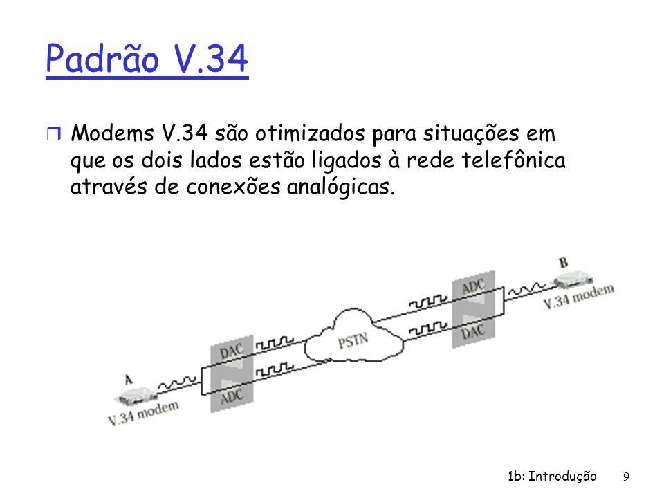 1b: Introdução9 Padrão V.34 r Modems V.34 são otimizados para situações em que os dois lados estão ligados à rede telefônica através de conexões analó