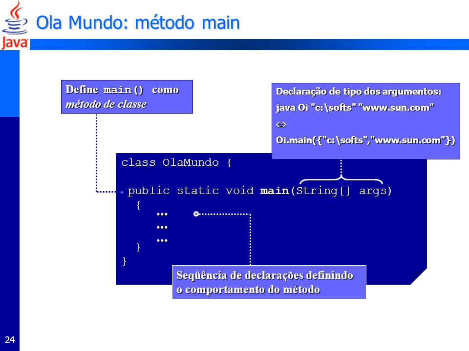24 Ola Mundo: método main class OlaMundo { public static void main(String[] args) public static void main(String[] args) { }}......... Seqüência de de