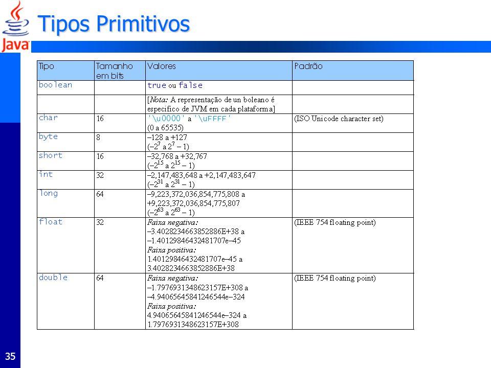 35 Tipos Primitivos