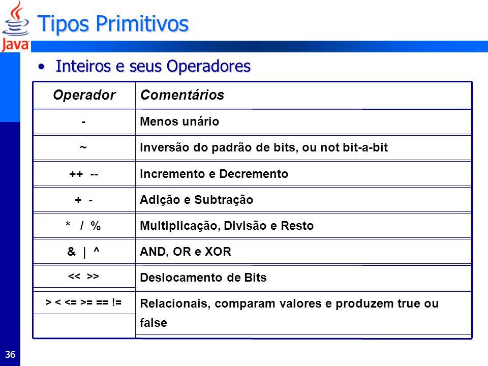 36 Tipos Primitivos Inteiros e seus OperadoresInteiros e seus Operadores Multiplicação, Divisão e Resto* / %Deslocamento de Bits > Menos unário-Inversão do padrão de bits, ou not bit-a-bit~Incremento e Decremento++ --Relacionais, comparam valores e produzem true ou false > = == != AND, OR e XOR&   ^Adição e Subtração+ - ComentáriosOperador