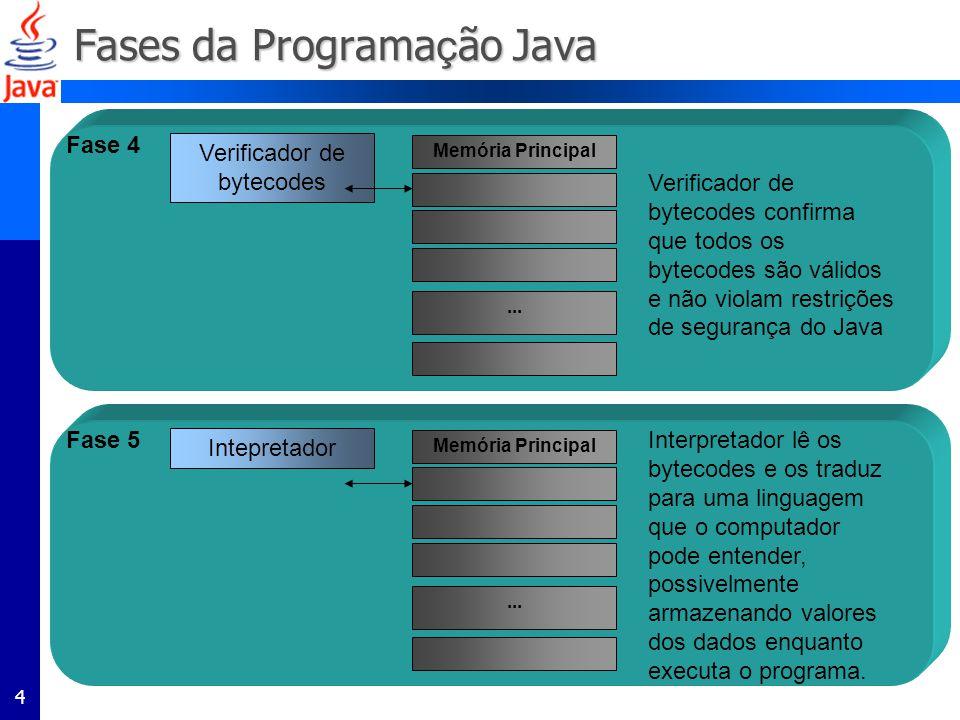 4 Fases da Programa ç ão Java. Fase 4 Verificador de bytecodes Verificador de bytecodes confirma que todos os bytecodes são válidos e não violam restr