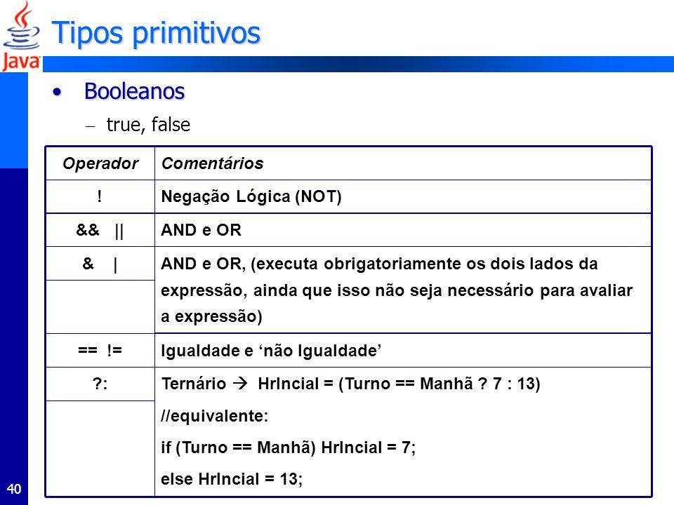 40 Tipos primitivos Booleanos Booleanos – true, false Igualdade e não Igualdade== !=Negação Lógica (NOT)!AND e OR&& ||Ternário HrIncial = (Turno == Ma