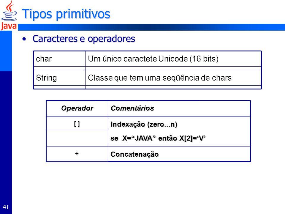41 Tipos primitivos Caracteres e operadoresCaracteres e operadores Classe que tem uma seqüência de charsString Um único caractete Unicode (16 bits)char Indexação (zero...n) se X=JAVA então X[2]=V [ ] Concatenação+ ComentáriosOperador