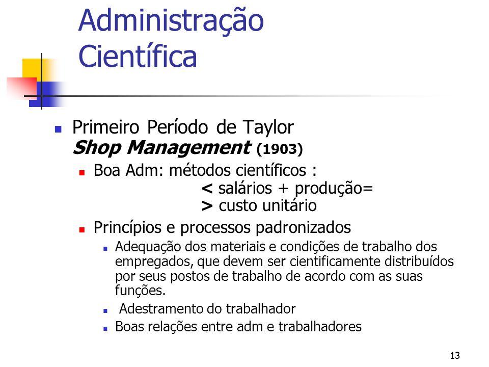 13 Administração Científica Primeiro Período de Taylor Shop Management (1903) Boa Adm: métodos científicos : custo unitário Princípios e processos pad