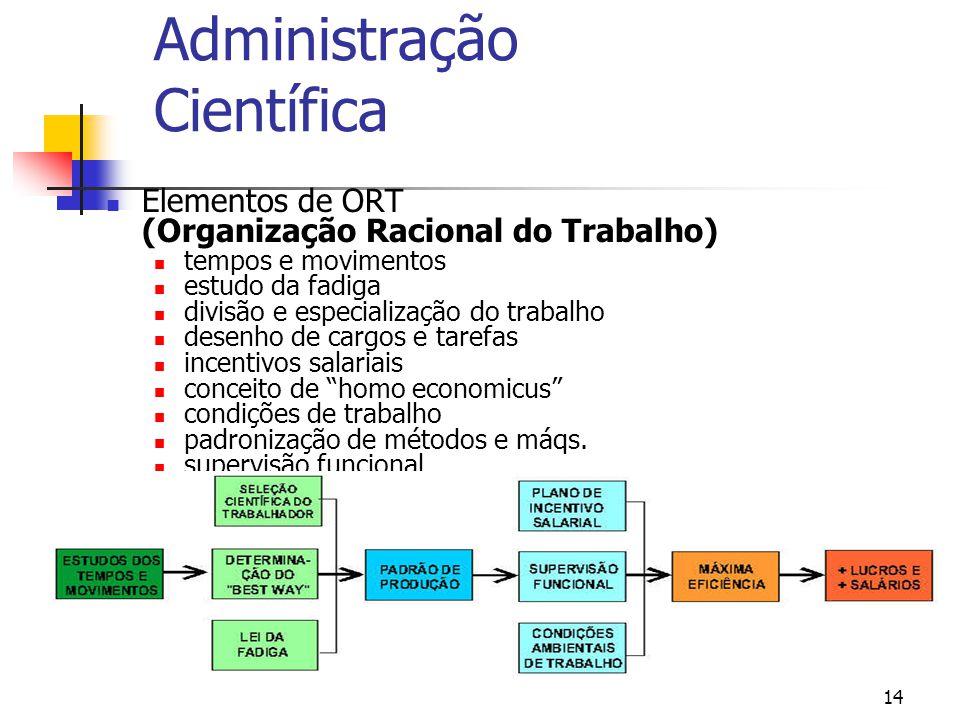 14 Administração Científica Elementos de ORT (Organização Racional do Trabalho) tempos e movimentos estudo da fadiga divisão e especialização do traba