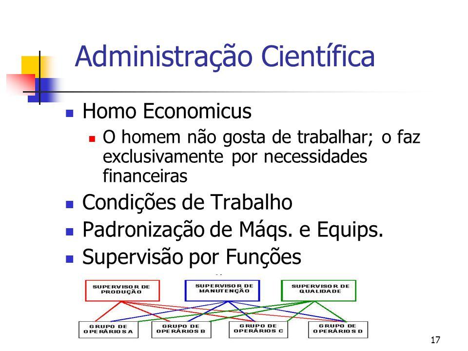 17 Administração Científica Homo Economicus O homem não gosta de trabalhar; o faz exclusivamente por necessidades financeiras Condições de Trabalho Pa
