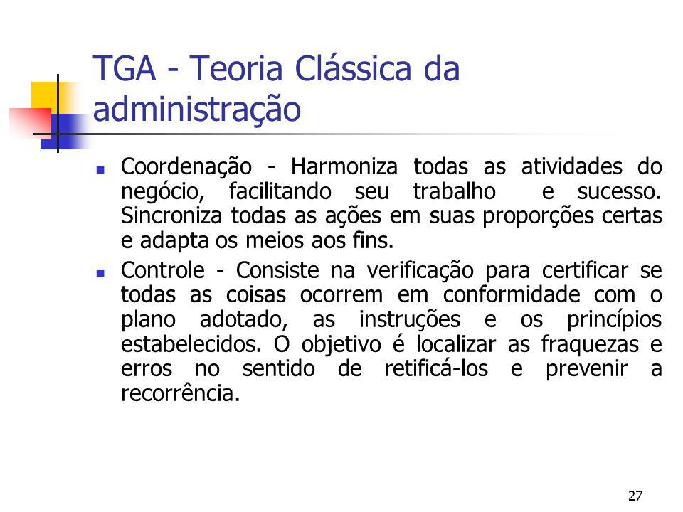 27 TGA - Teoria Clássica da administração Coordenação - Harmoniza todas as atividades do negócio, facilitando seu trabalho e sucesso. Sincroniza todas