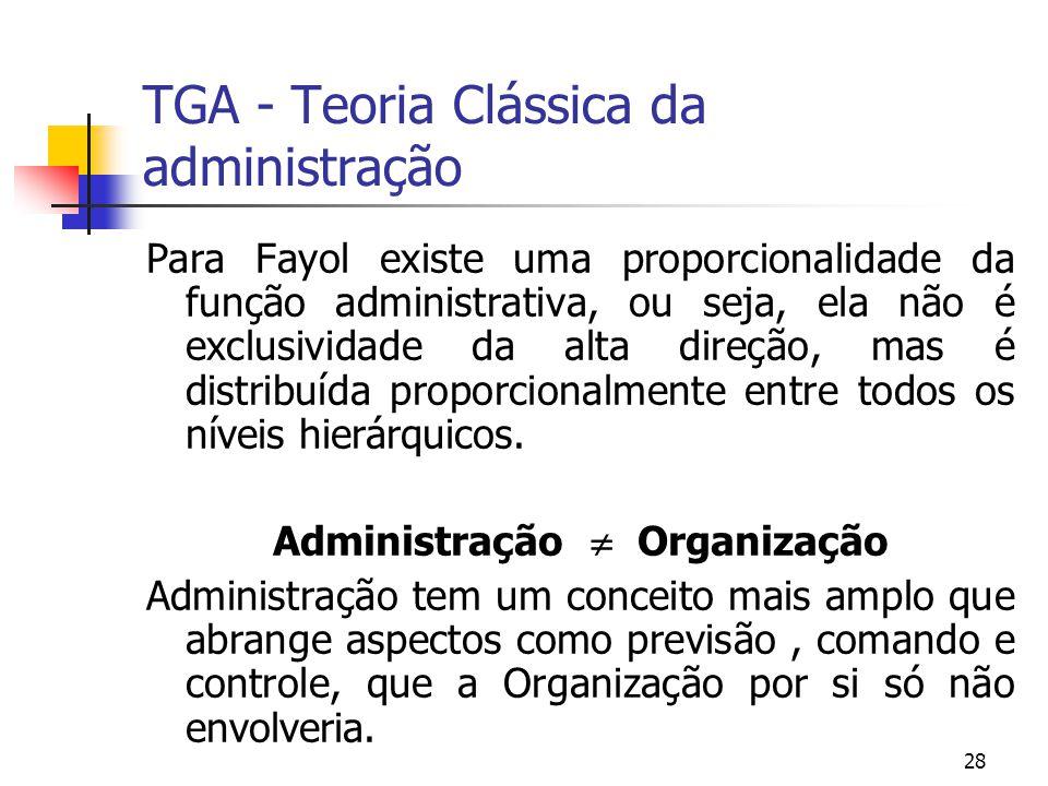 28 TGA - Teoria Clássica da administração Para Fayol existe uma proporcionalidade da função administrativa, ou seja, ela não é exclusividade da alta d