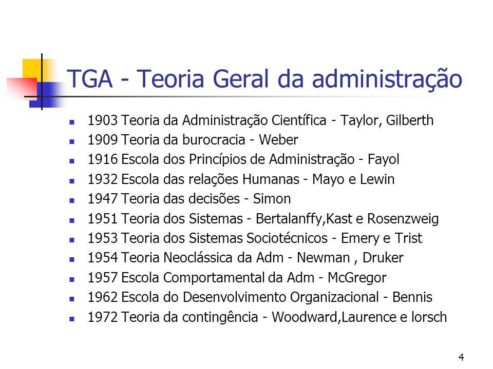4 TGA - Teoria Geral da administração 1903 Teoria da Administração Científica - Taylor, Gilberth 1909 Teoria da burocracia - Weber 1916 Escola dos Pri